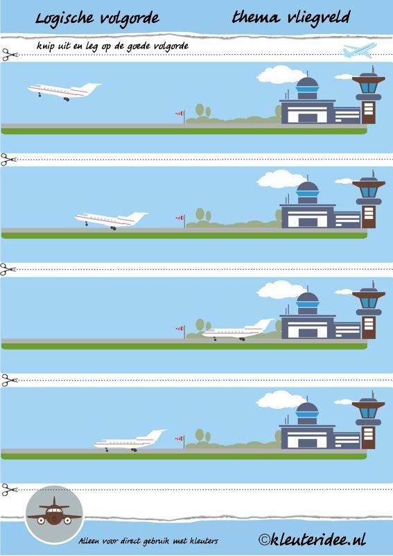 Logische volgorde van het opstijgen voor thema vliegveld, juf Petra van kleuteridee, plane sequence preschool, free printable.