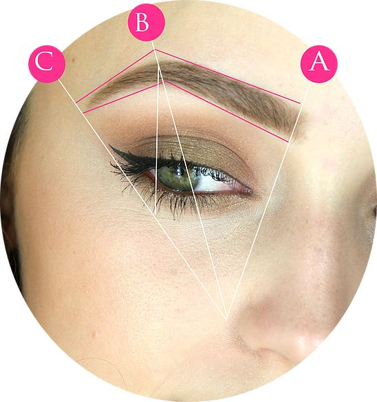Bombshell Waxing | BOMBSHELL BROW SCIENCE