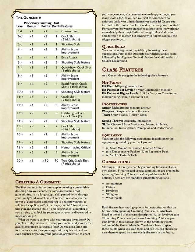 Gunsmith Class V2 A Complete 5e Class Inspired By Matt Mercer S Gunslinger Featuring 4 Subclasses A Dungeons And Dragons Classes Home Brewing Dnd Classes