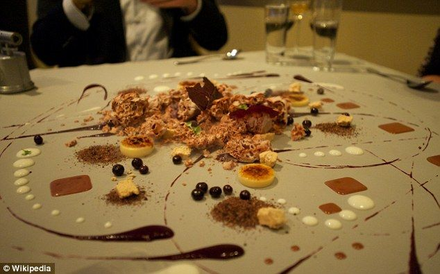 Alinea Restaurant in Chicago was voted #14 of top restaurants in the world. Here's a pic of it's dessert art...looks like a Kandinsky to me.