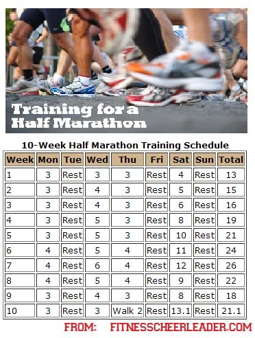 A 10 week half marathon training plan that will help you reach the finish line upright and smiling!