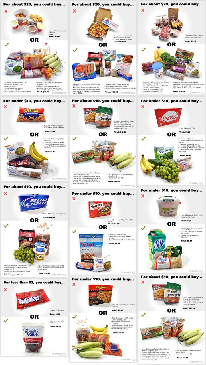 $20 Food Showdown: Fast Food Vs Healthy Food