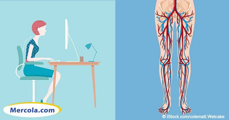 Excessive sitting can lead to constricted arteries in legs, which impedes blood flow, raises blood pressure, and contributes to heart disease development. http://fitness.mercola.com/sites/fitness/archive/2015/10/16/excessive-sitting-damages-blood-vessels.aspx