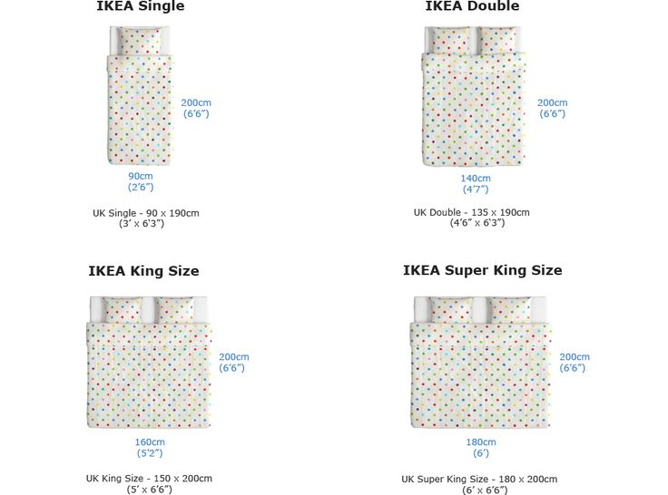 IKEA® mattress sizes chart to compare differences in measurements✓ A must read guide to the European sizing IKEA® use for their beds and bed mattresses.