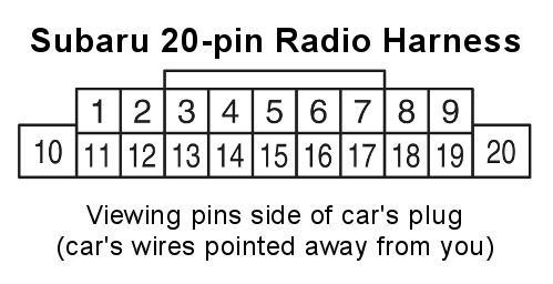 51e306834708471a295317518b46157a--drawings-radios  Pin Wiring Harness Subaru on sony nine, kenwood stereo 14,