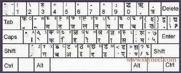 Image result for devlys 010 hindi font keyboard chart