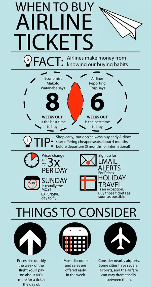 tips for cheap airline tickets