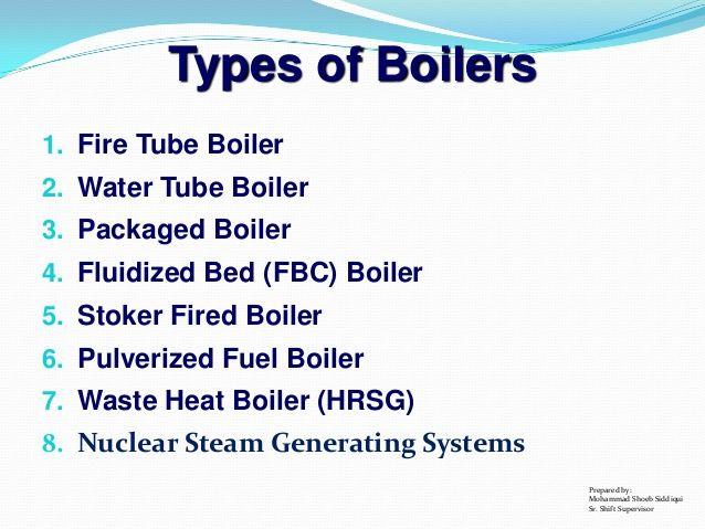 Related Image Steam Boiler
