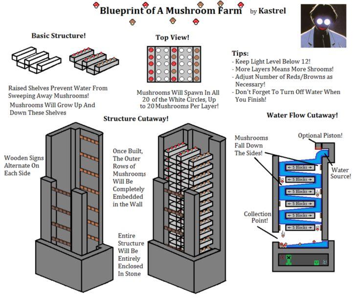 22 best minecraft guides images on pinterest minecraft ideas