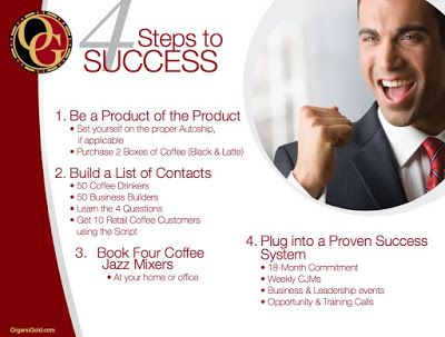 COFFEE OG TEAM BUSINESS UK: TRAINING # 1 FOR NEW DISTRIBUTORS: THE SECRET OF T...