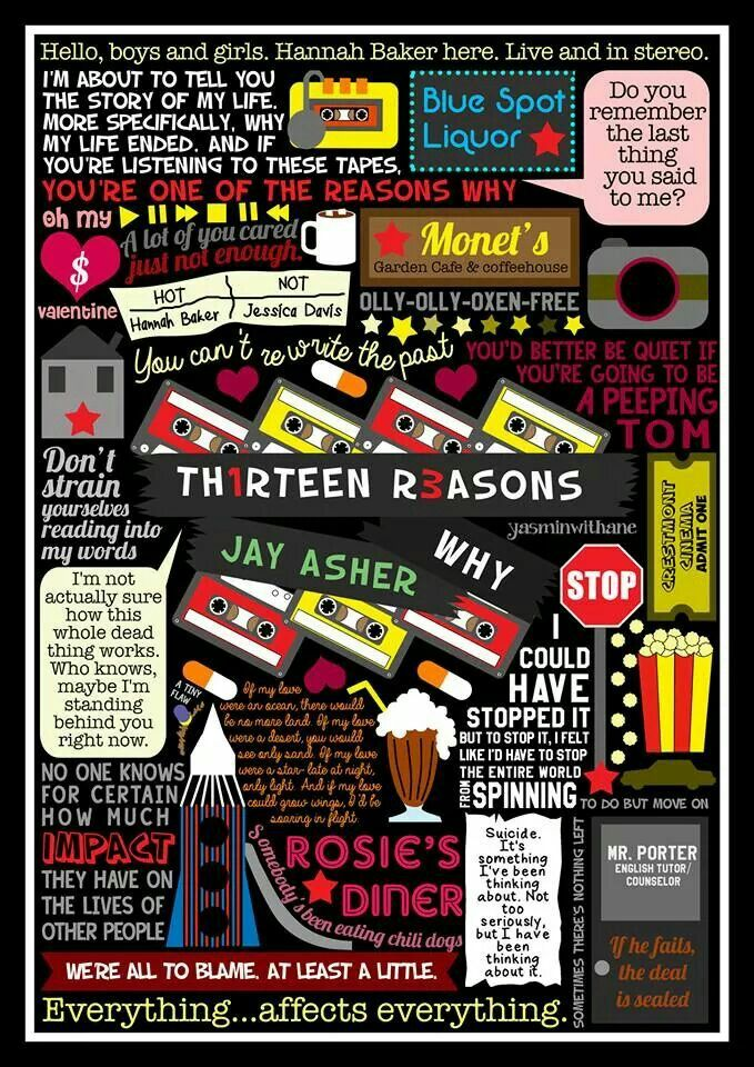 """Quotes from the book """" Thirteen reasons why """" by jay Asher"""