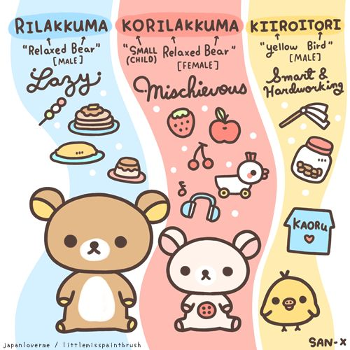 Hello Kitty and Rilakkuma infographics done for Japan Lover Me's...