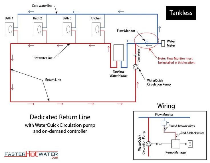 17 best ideas about residential plumbing residential plumbing diagrams hot water circulation