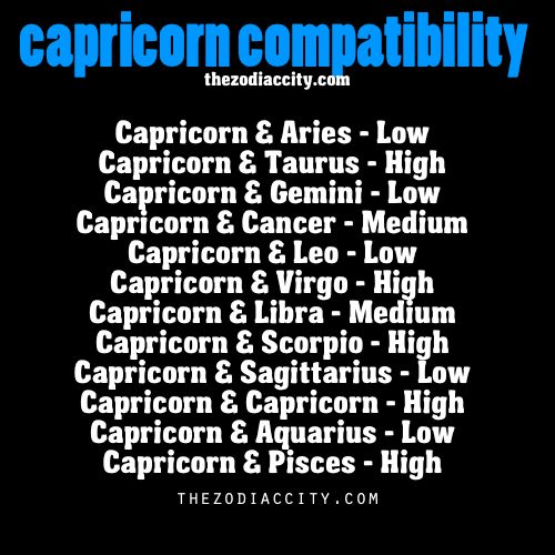 Zodiac City - Capricorn compatibility.