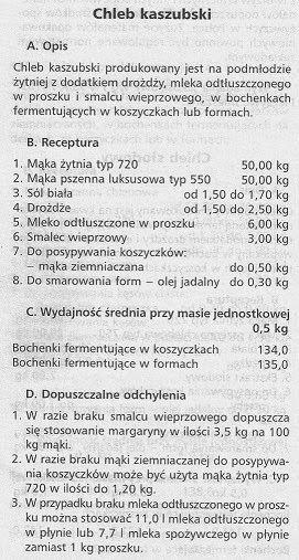 Przepisy na chleby, bułki i bułeczki. które upiekłem w moim piekarniku.