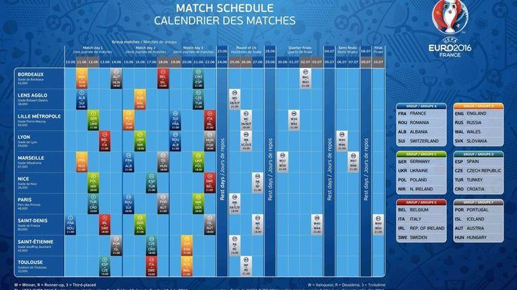 Euro 2016, il calendario completo