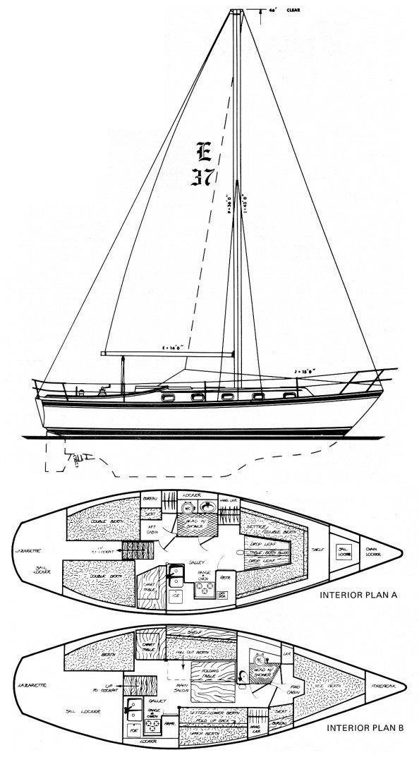 Endeavour 37 Sloop Sailplan. Sloop with bowsprit, cutter and ketch versions were also produced.
