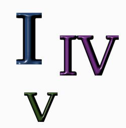 What are I IV V (1 4 5) Chords and Why Should You Care? If you hang around musicians for long enough you'll start to hear them talking about numbers and in particular the chord numbers 1 (I) 4 (IV) and 5 (V). You may be wondering what they mean as you may know the chords A D and E but don't know how to play I IV or… Read More