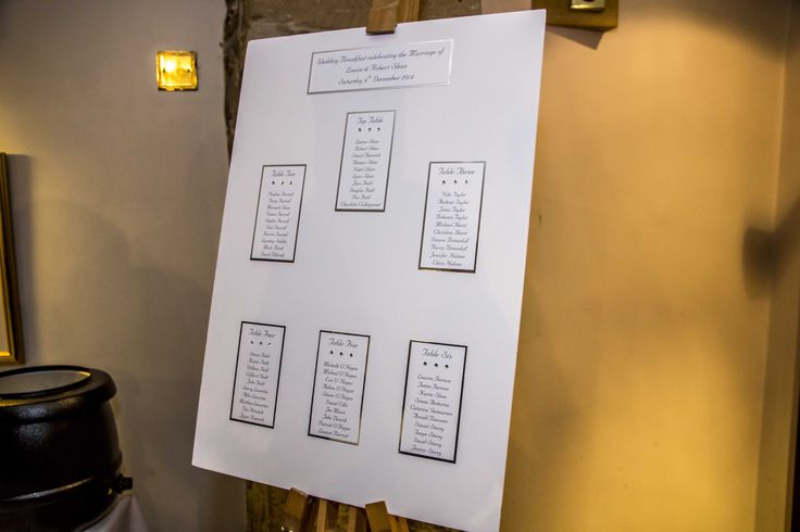 A very simple idea for a small wedding.