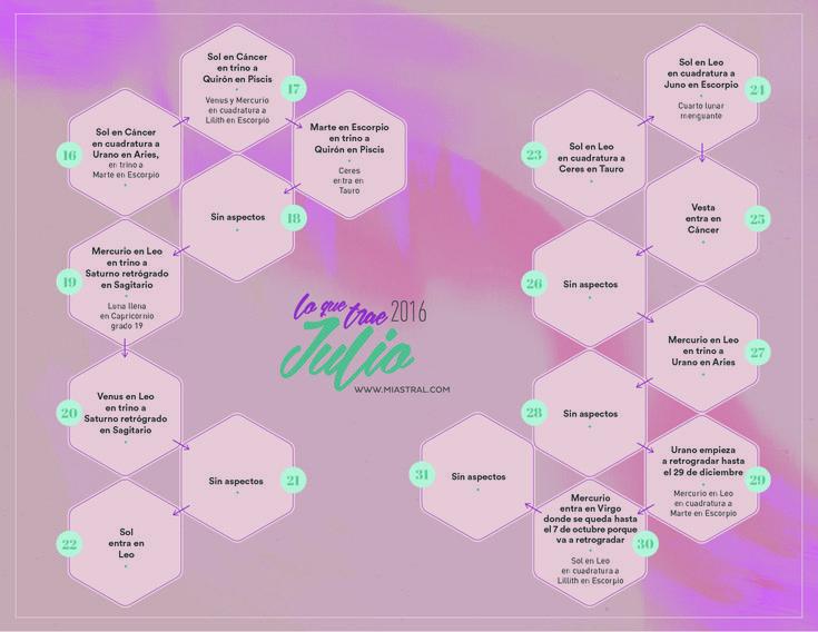Calendario Aspectos-02