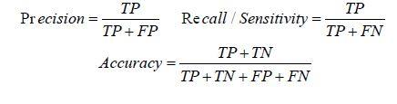 HTar: Hidden Markov Model Based MicroRNA Binding Site Prediction