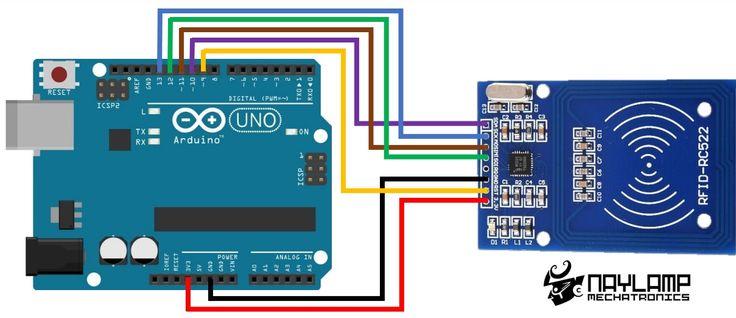 Conexion RFID RC522 y arduino