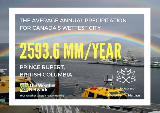 #Canada150 @weathernetwork