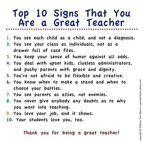 I believe that everyone teacher should have these qualities. I believe that each and every one of these 10 characteristics are vital, especially as a special education teacher.