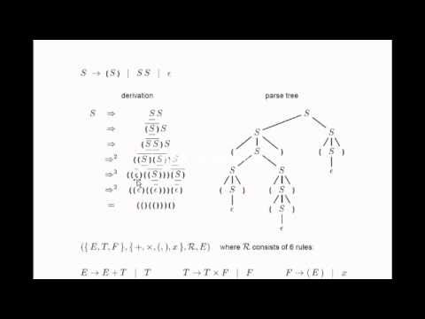 Automata Theory : Context Free Grammar Tutorial (CFG) Part 2 - YouTube