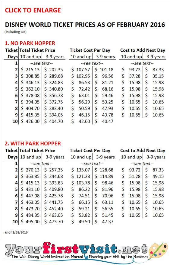 Disney World 2016 Ticket Prices from yourfirstvisit.net | Plus tips and tricks for buying