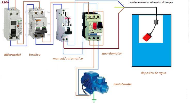 Proteccion bomba centrifuga para tanque - Electricidad domiciliaria - YoReparo