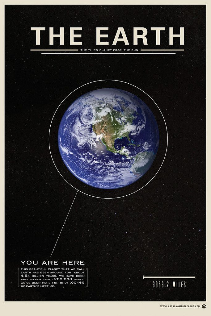 you are hereUniverse You Are Here Poster