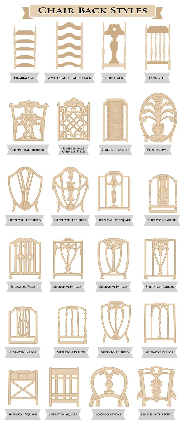 The Ultimate Chair Back Styles Guide 24 Illustrated Styles