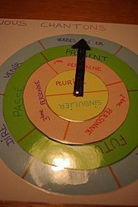 La roulette de la conjugaison: excellent jeu en atelier ou pendant le 5 au Quotidien.