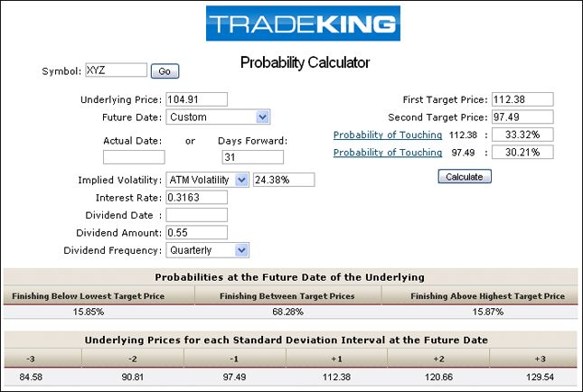 What is Implied Volatility? | Implied Volatility in Options | TradeKing
