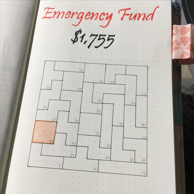 Bullet Journal Emergency Fund Savings page. Each piece has a dollar amount so every time I deposit that amount I'll color in that piece. IG: mycrazylifeilove