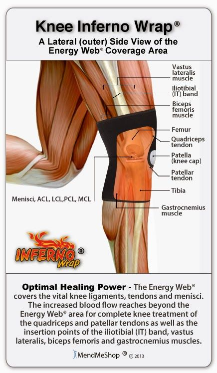 Knee Inferno Wrap Helping a Case of Arthritis and Helping ...