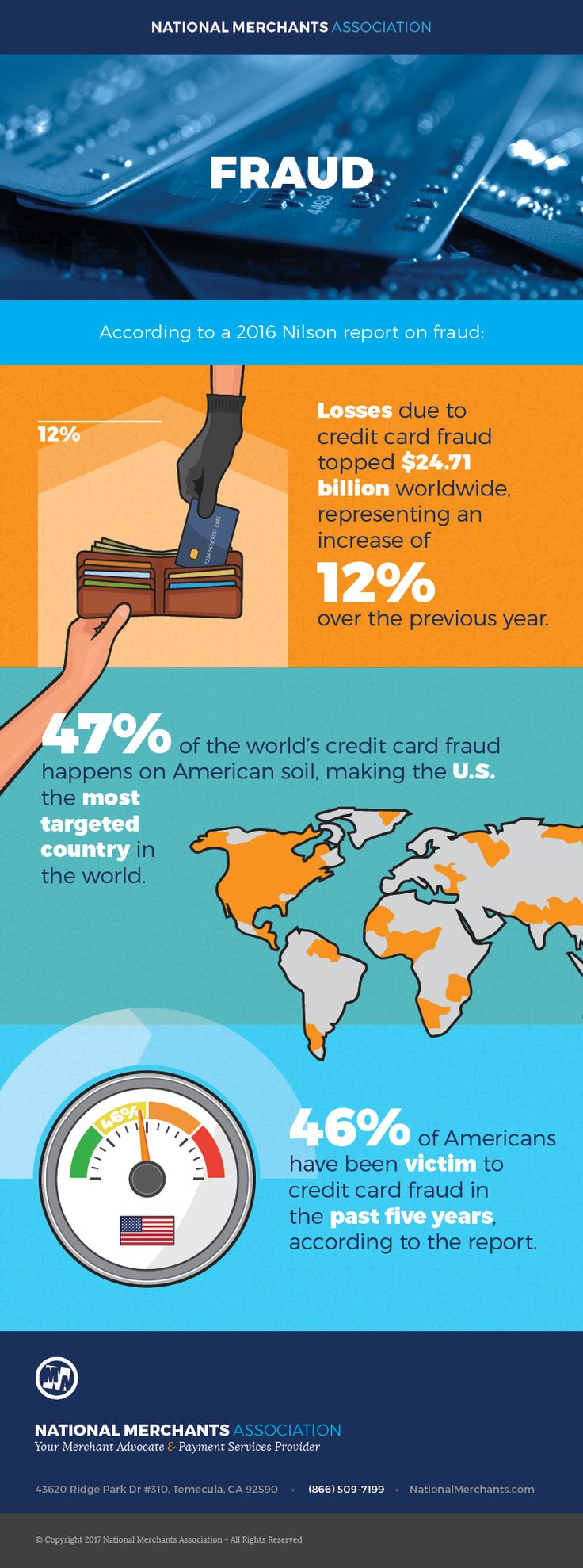Pin by national merchants association on nma infographics