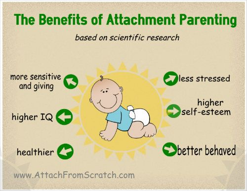 the importance of attachment Webinar on the importance of parental attachment style in adoption with special guest dr dan siegel.
