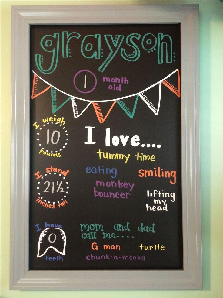 Monthly milestone chalkboard