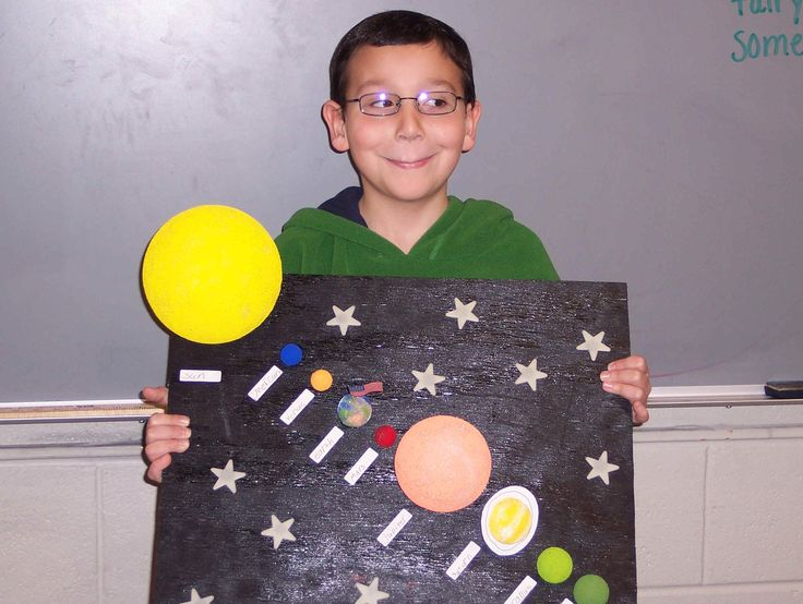 solar system diorama project   Third graders have been ...