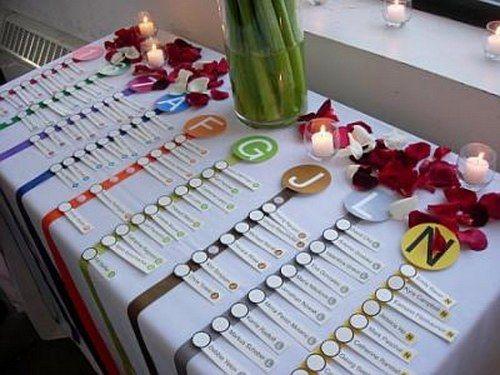 Plan de table façon plan de métro à N-Y! http://imalbum.aufeminin.com/album/D20110915/753762_XZXLCMZW8M11EOH2QSY7JX7UQ3QNIJ_us_H050925_L.jpg