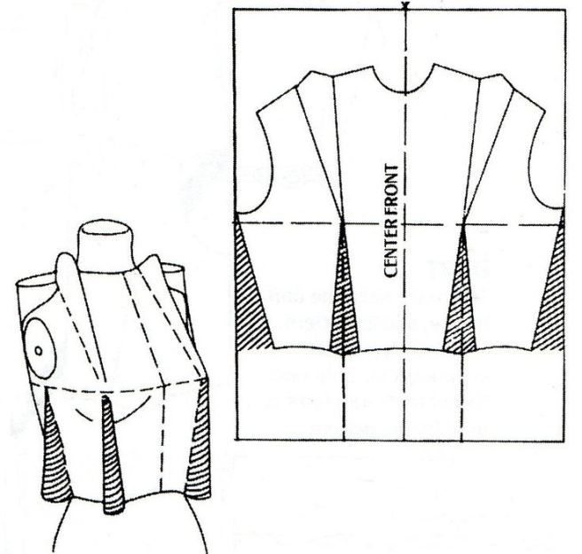 How to make a bodice pattern from a rectangle of cloth