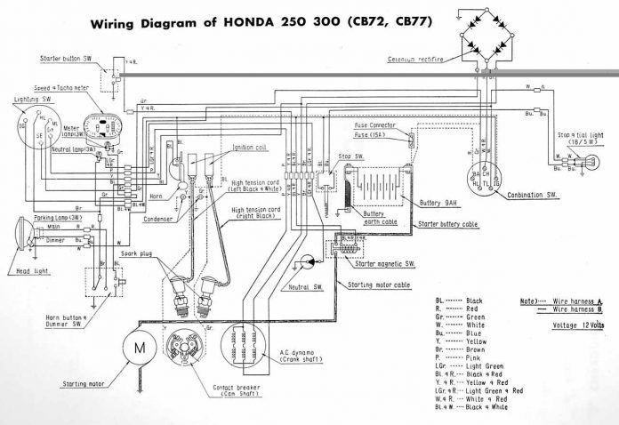 15 Great Ideas Of Wiring Diagram Of Motorcycle Design Bacamajalah Electrical Diagram Motorcycle Wiring Electrical Wiring Diagram