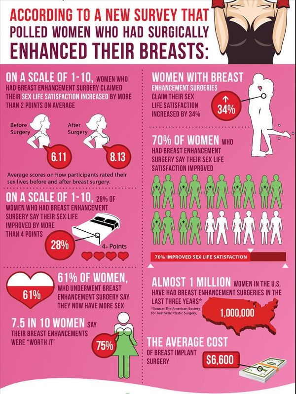 breast surgery essay A collection of general surgery information, resources and cme activities on medscape.