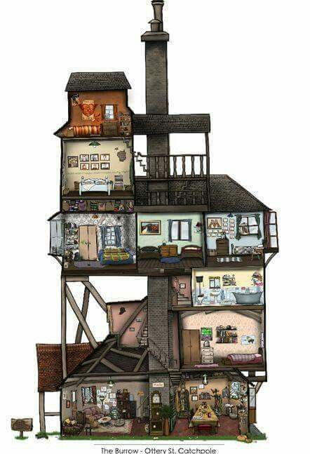 Best 25 the burrow ideas on pinterest harry potter houses harry potter ron weasley and harry - Harry potter casa ...