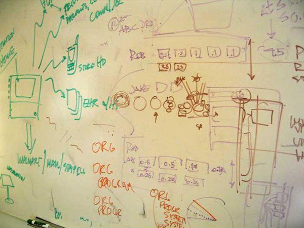 Cara Membuat Rencana Bisnis Tanpa Repot - Yahoo News Indonesia
