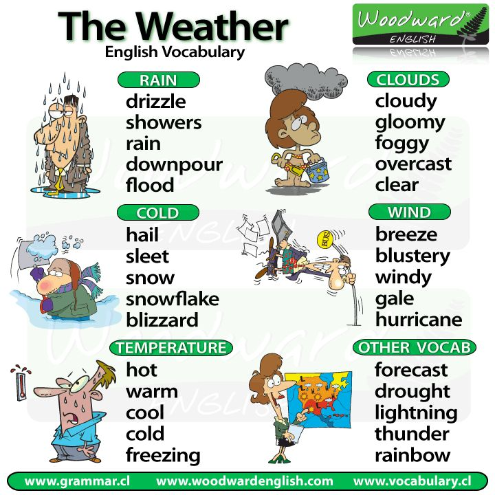 "WEATHER Vocabulary in English  One Note/Clarification:  ""HAIL"" -- it doesn't have to be cold for it to hail. Actually, here in the US, it only hails during a bad thunderstorm in warm weather.  We had hail yesterday and it was over 90 degrees Fahrenheit (34 degrees Celsius). It IS a strange phenomena, balls of ice falling on a hot day.  See this video of hail falling in the south of Spain in May 2012:  http://www.youtube.com/watch?v=SSDOEz2apJg"