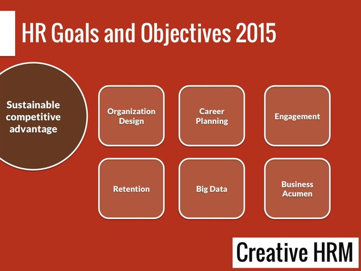 gillette s goals and objectives Your company's goals will only be effective if you have a clear vision of what you want to achieve--and how.