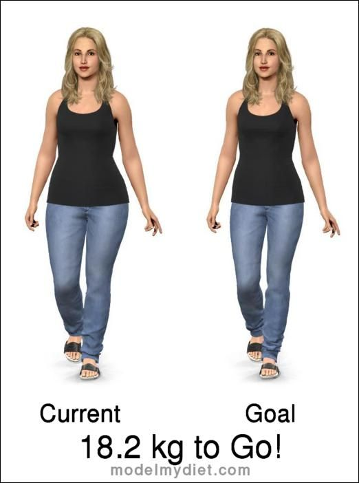 Personaliseer je virtuele model, vul je huidige gewicht en je gewenste gewicht in en zie het verschil!
